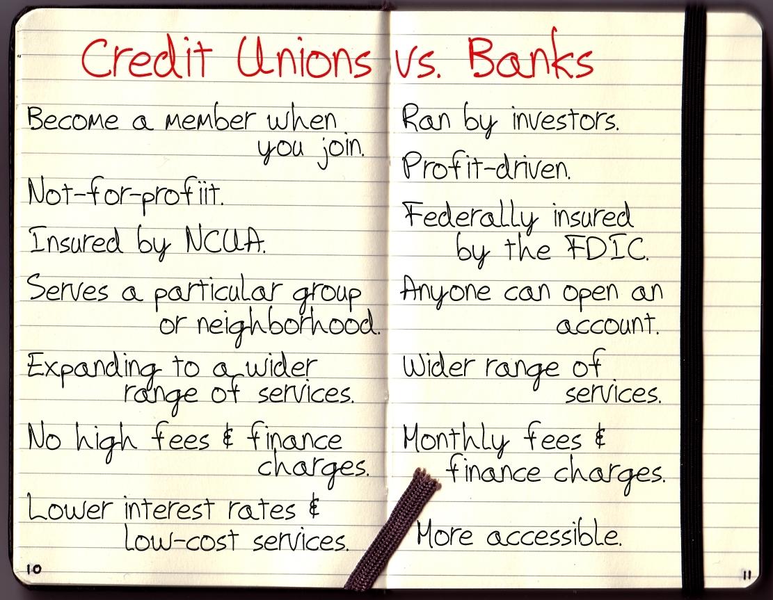 Big finance Goliath, Credit union David?
