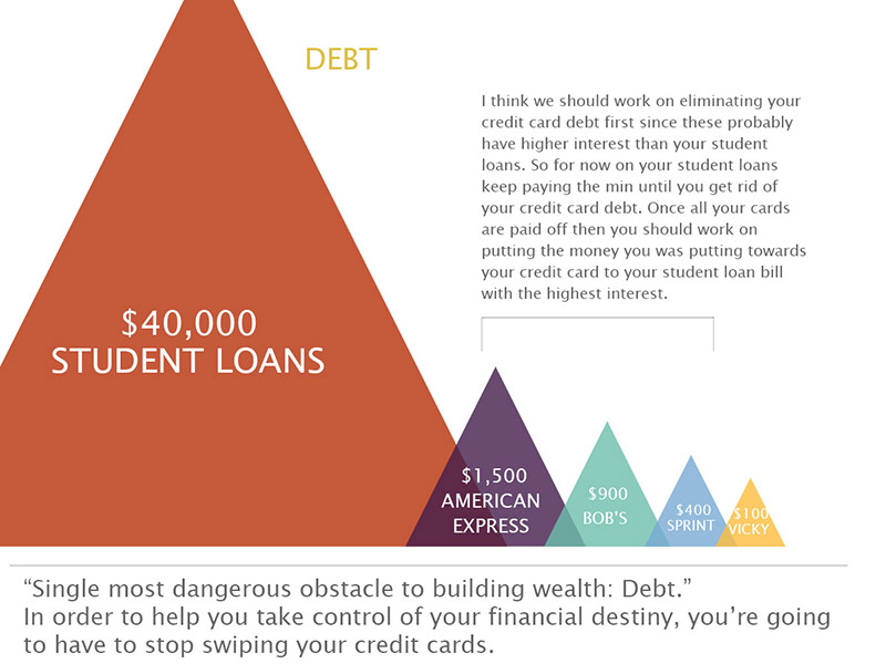 debtchart_small